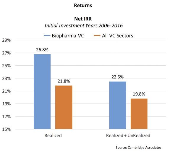 returns-irrs-2